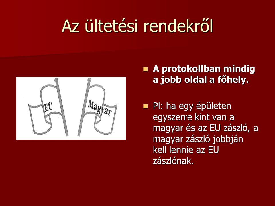 A protokollban mindig a jobb oldal a főhely. A protokollban mindig a jobb oldal a főhely. Pl: ha egy épületen egyszerre kint van a magyar és az EU zás