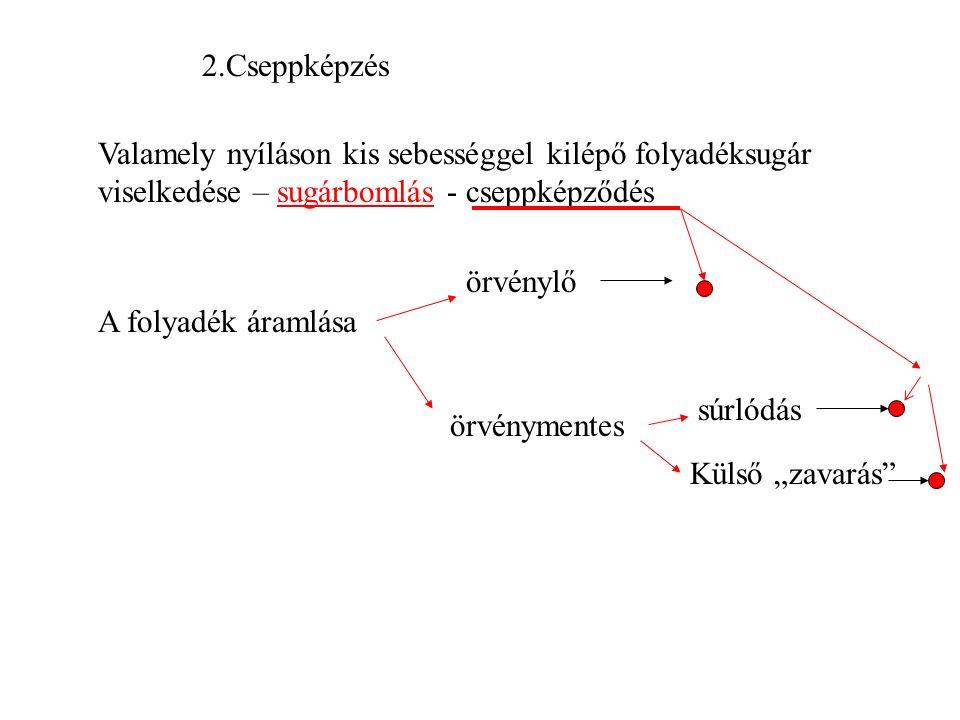 Az eljárások összehasonlítása és alkalmazási területei, táblázatosan, Műv-I. 162….163. Old.