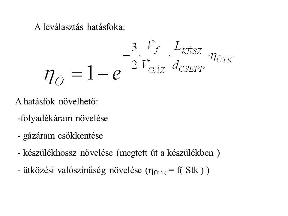 A leválasztás hatásfoka: -folyadékáram növelése - gázáram csökkentése - készülékhossz növelése (megtett út a készülékben ) - ütközési valószínűség növelése (η ÜTK = f( Stk ) ) A hatásfok növelhető: