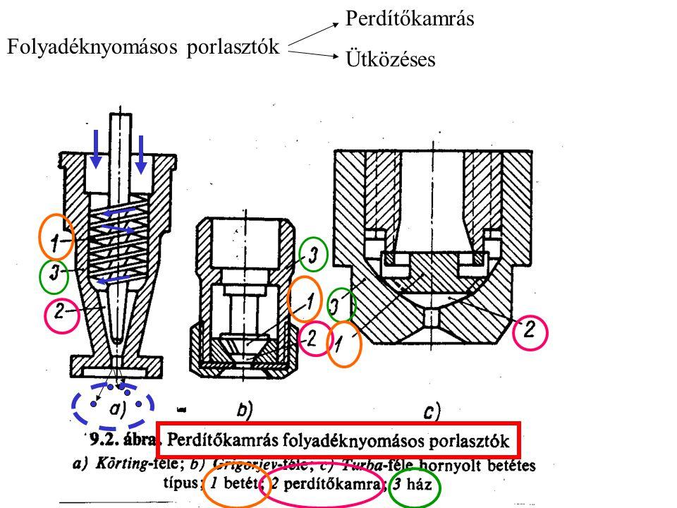 Ütközéses porlasztás a.Két folyadéksugár ütköztetésével b.Folyadéksugár- tereléssel c.Folyadéksugár szilárd felületről való visszaverődésével