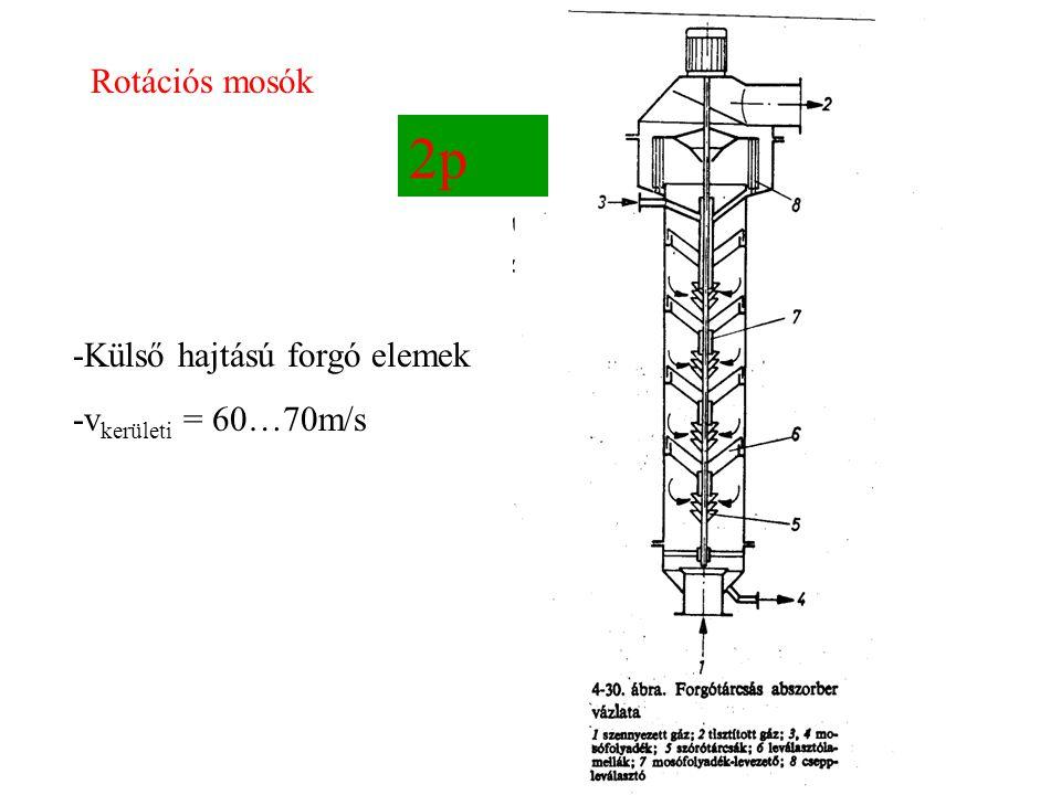 Rotációs mosók -Külső hajtású forgó elemek -v kerületi = 60…70m/s 2p