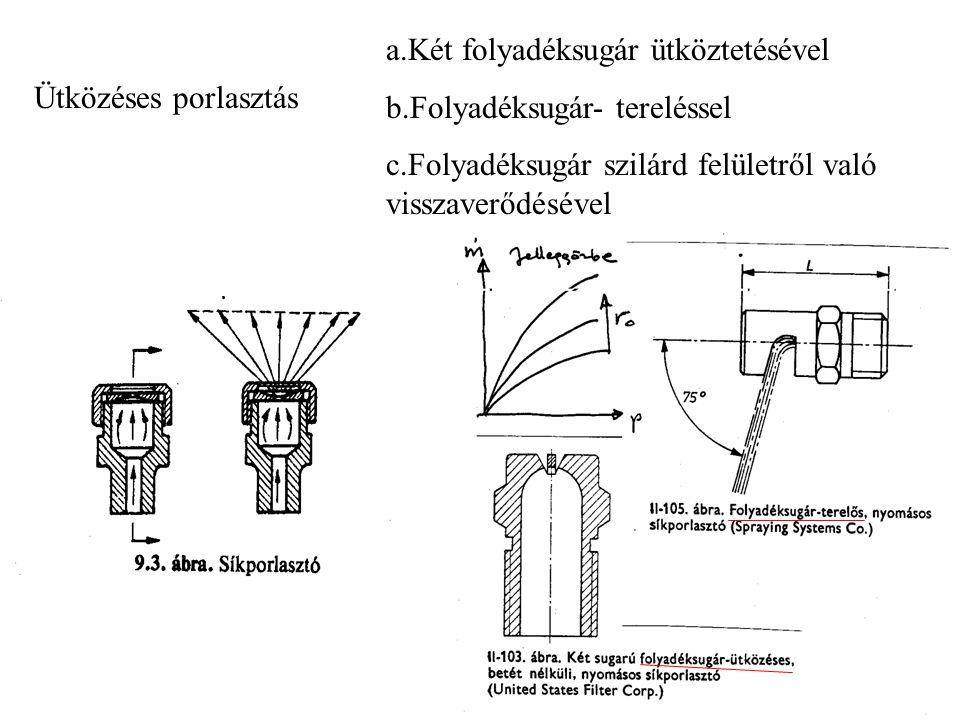 """Pneumatikus porlasztók: A folyadéksugarat egy """"segédközeg (pl. levegő, gőz..) bontja cseppekre"""
