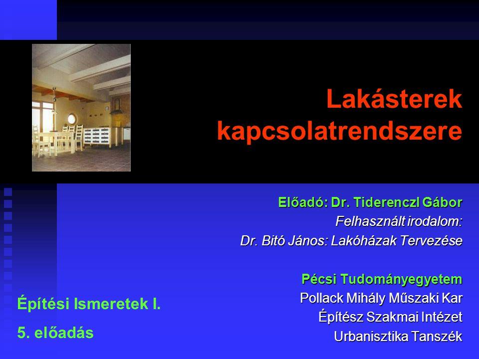 Lakásterek kapcsolatrendszere Előadó: Dr.Tiderenczl Gábor Felhasznált irodalom: Dr.