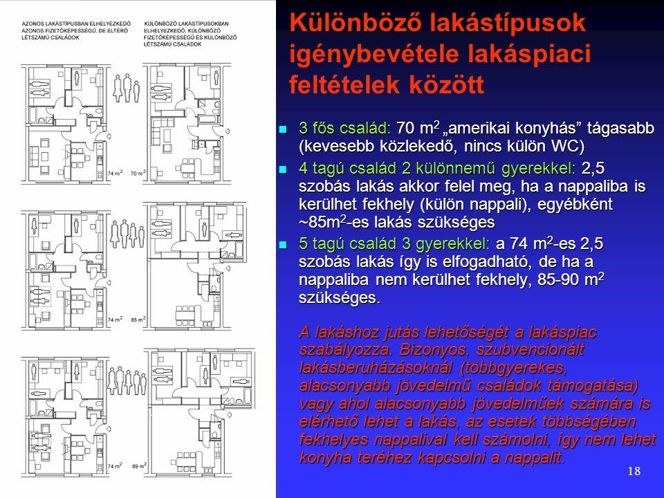 17 a.)Többlakásos házak ismétlődő lakástípusainál különösen előnyös, ha a nappali-konyha- étkező kapcsolatrendszerét a beköltöző lakó saját igénye sze