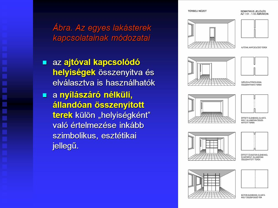 17 a.)Többlakásos házak ismétlődő lakástípusainál különösen előnyös, ha a nappali-konyha- étkező kapcsolatrendszerét a beköltöző lakó saját igénye szerint választhatja meg (lakáselrendezés flexibilitása) b.) Bizonyos életviteli típusokhoz bizonyos helyiségelrendezési sémák illeszkednek.
