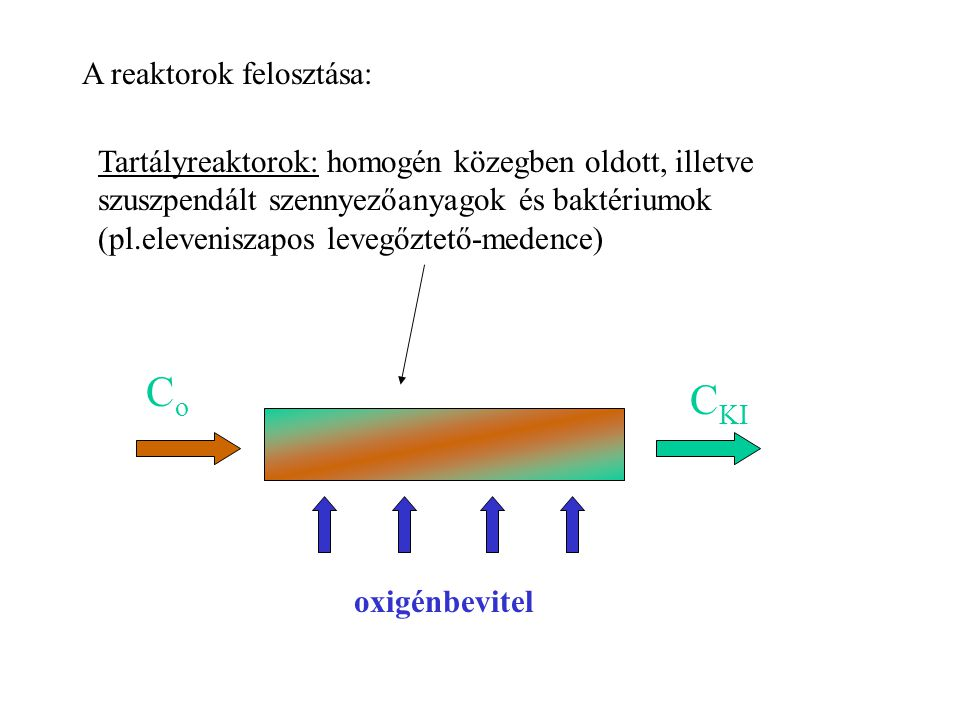 Biológiai szennyvíztisztítás Szilárd fázis elválasztása Reaktorokban (fermentorok): pl: -oxidációs árok -eleveniszapos rendszer -iszaprothasztó tartály -ülepítők -flotálók -centrifugák Reaktorok azok a készülékek, melyekben a kémiai, biokémiai reakciók lejátszódnak.