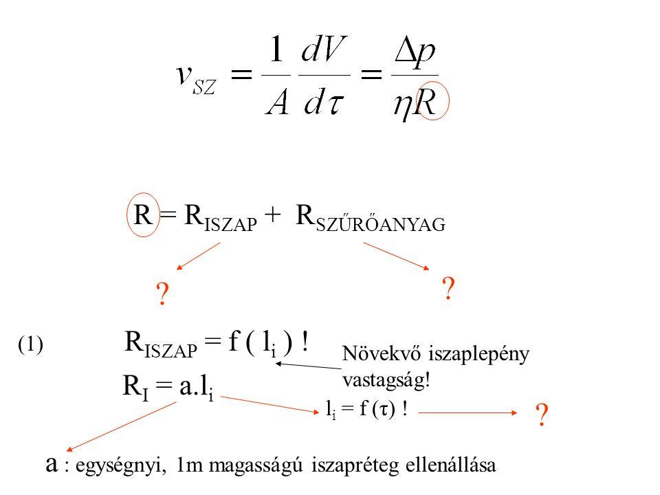 (1) R ISZAP = f ( l i ) ! ? ? R = R ISZAP + R SZŰRŐANYAG R I = a.l i a : egységnyi, 1m magasságú iszapréteg ellenállása l i = f (τ) ! ? Növekvő iszapl