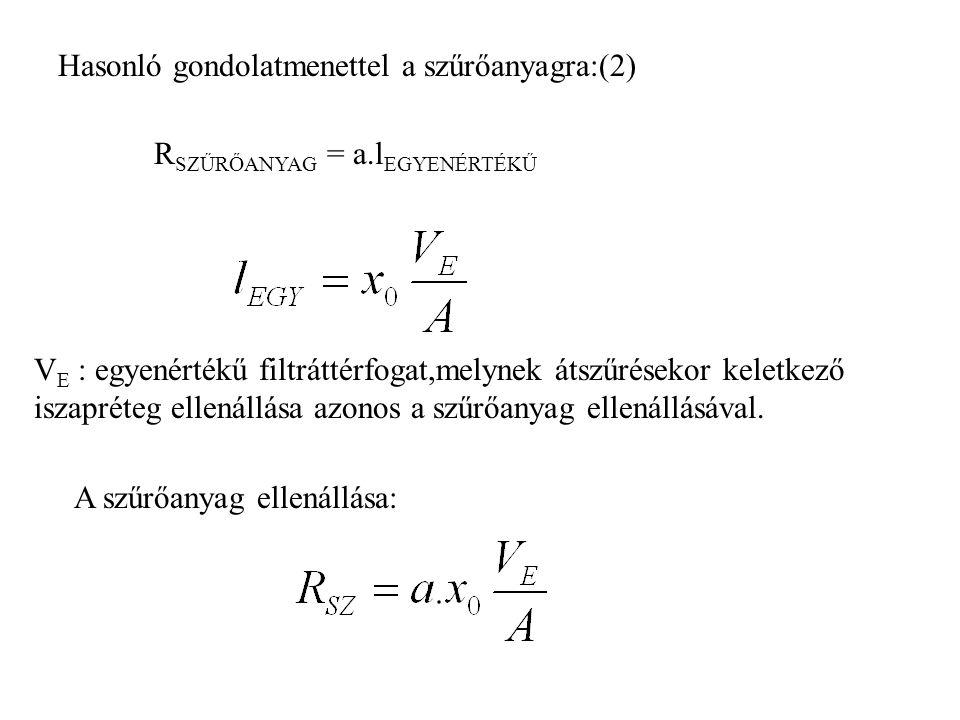 Hasonló gondolatmenettel a szűrőanyagra:(2) R SZŰRŐANYAG = a.l EGYENÉRTÉKŰ A szűrőanyag ellenállása: V E : egyenértékű filtráttérfogat,melynek átszűrésekor keletkező iszapréteg ellenállása azonos a szűrőanyag ellenállásával.