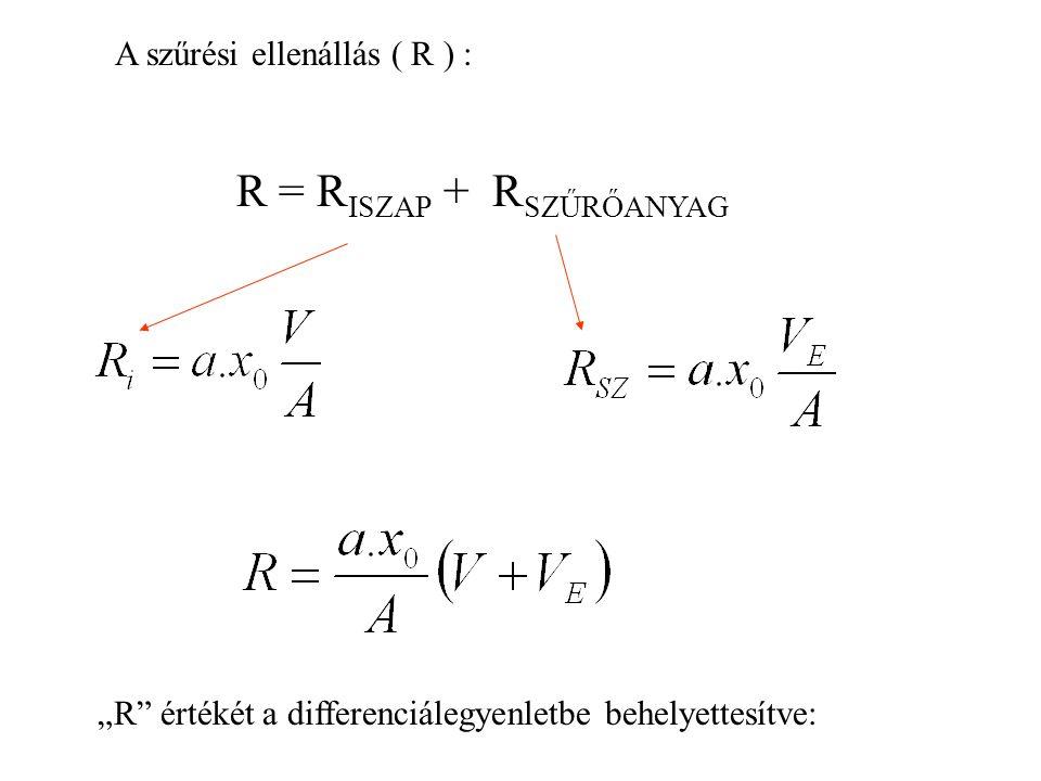 """""""R"""" értékét a differenciálegyenletbe behelyettesítve: R = R ISZAP + R SZŰRŐANYAG A szűrési ellenállás ( R ) :"""