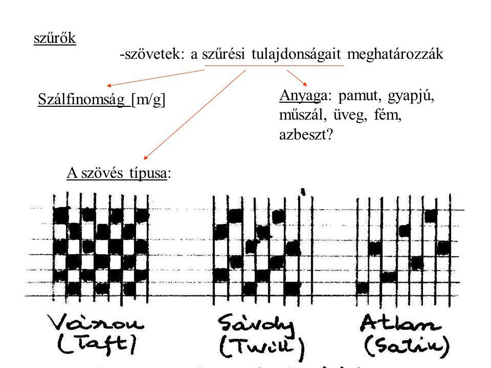 szűrők -szövetek: a szűrési tulajdonságait meghatározzák Szálfinomság [m/g] Anyaga: pamut, gyapjú, műszál, üveg, fém, azbeszt? A szövés típusa: