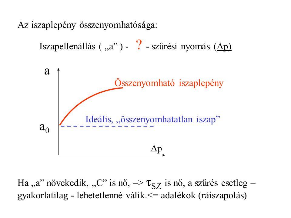 """Az iszaplepény összenyomhatósága: Iszapellenállás ( """"a"""" ) - ? - szűrési nyomás (Δp) Ha """"a"""" növekedik, """"C"""" is nő, => τ SZ is nő, a szűrés esetleg – gya"""