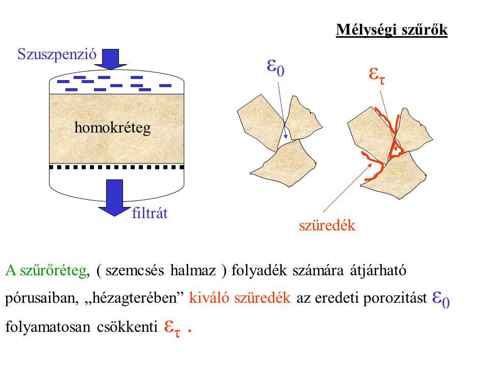 """A szűrőréteg, ( szemcsés halmaz ) folyadék számára átjárható pórusaiban, """"hézagterében kiváló szüredék az eredeti porozitást ε 0 folyamatosan csökkenti ε τ."""