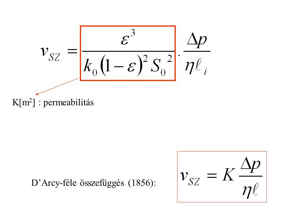 K[m 2 ] : permeabilitás meghatározható méréssel: l i, η : állandó K => tgα nem független Δp – től, mert az iszap a növekvő szűrési nyomás hatására: -összenyomódik, tömörödik (szemcsealak!) => áteresztőképessége csökken - a szemcsék bemosódnak, átrendeződnek - a tapadó nedvesség csökken elméleti v SZ gyakorlat