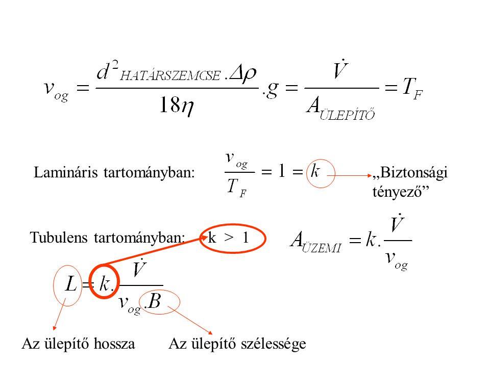 """Lamináris tartományban: Tubulens tartományban: k > 1 """"Biztonsági tényező"""" Az ülepítő hossza Az ülepítő szélessége"""