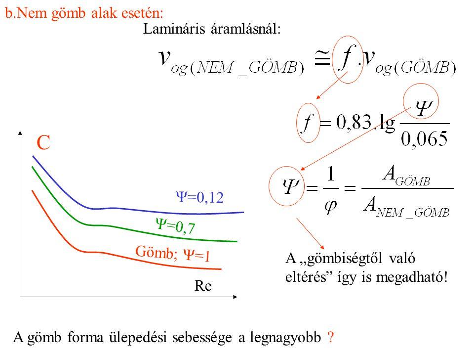 """b.Nem gömb alak esetén: Lamináris áramlásnál: A """"gömbiségtől való eltérés"""" így is megadható! Re C Gömb; Ψ=1 Ψ=0,7 Ψ=0,12 A gömb forma ülepedési sebess"""
