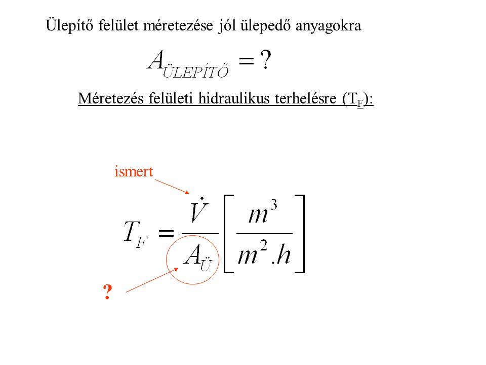 Méretezés felületi hidraulikus terhelésre (T F ): Ülepítő felület méretezése jól ülepedő anyagokra ismert ?