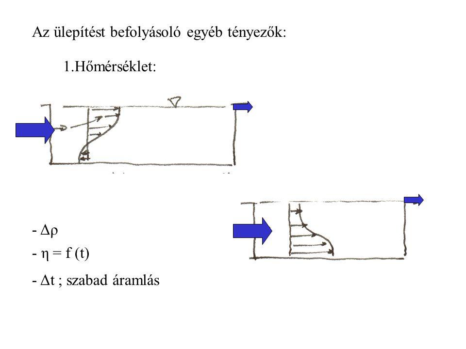 Az ülepítést befolyásoló egyéb tényezők: 1.Hőmérséklet: - Δρ - η = f (t) - Δt ; szabad áramlás