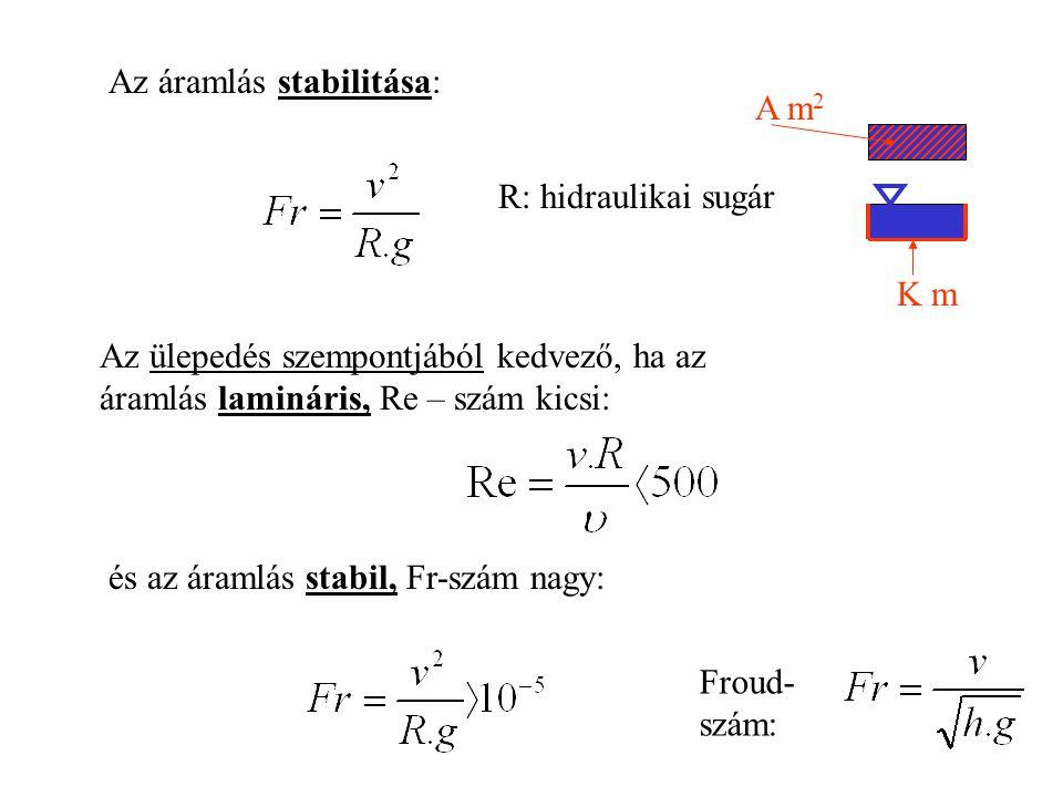 Az áramlás stabilitása: R: hidraulikai sugár A m 2 K m Froud- szám: Az ülepedés szempontjából kedvező, ha az áramlás lamináris, Re – szám kicsi: és az