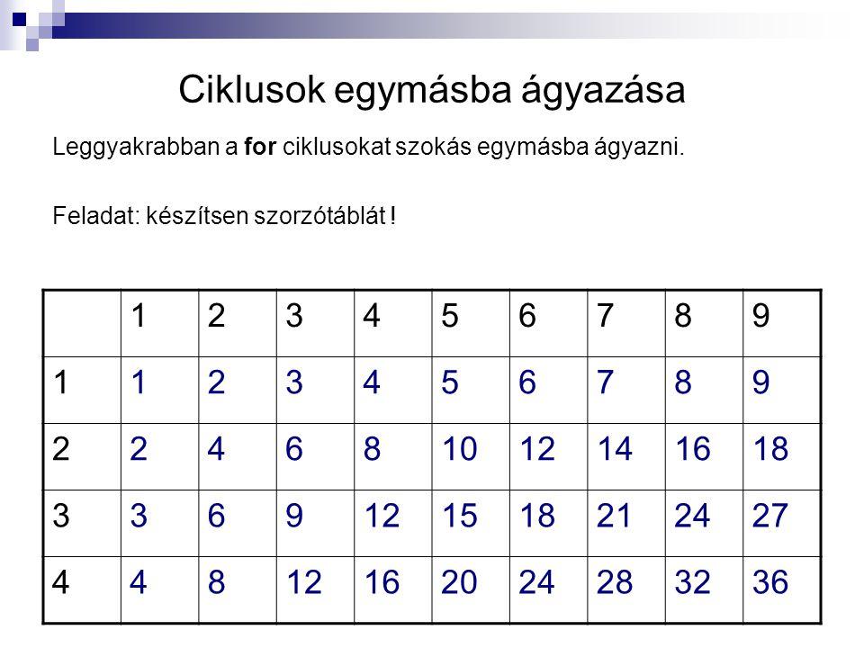 Ciklusok egymásba ágyazása Leggyakrabban a for ciklusokat szokás egymásba ágyazni. Feladat: készítsen szorzótáblát ! 123456789 1123456789 224681012141