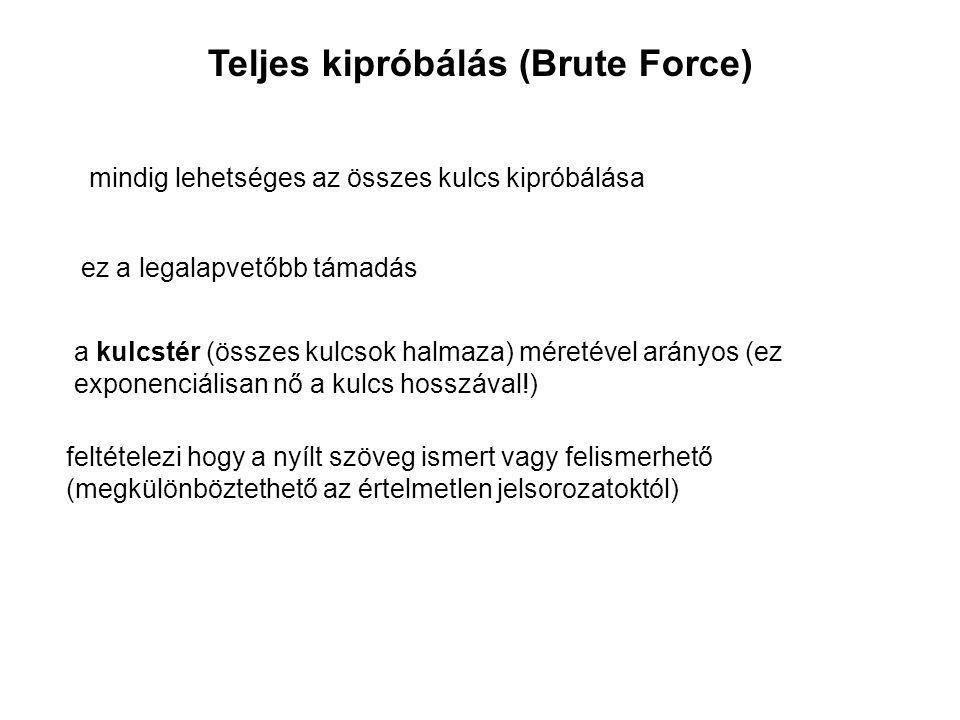 Teljes kipróbálás (Brute Force) mindig lehetséges az összes kulcs kipróbálása ez a legalapvetőbb támadás a kulcstér (összes kulcsok halmaza) méretével