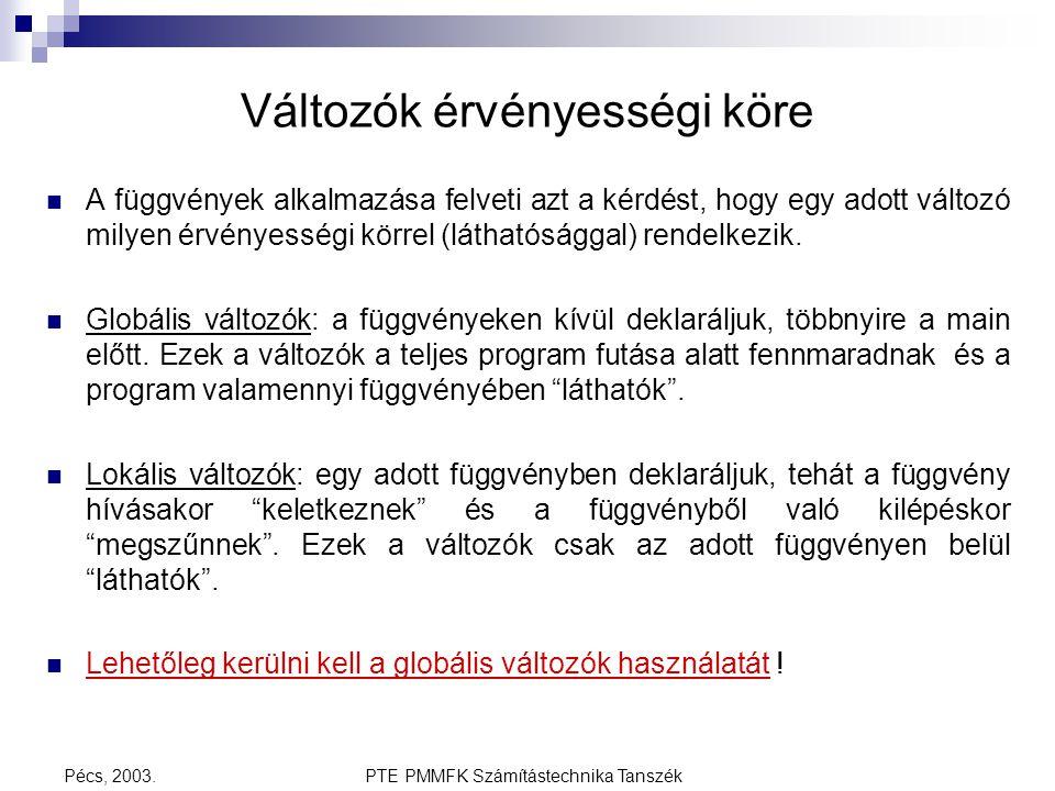 PTE PMMFK Számítástechnika TanszékPécs, 2003. Változók érvényességi köre A függvények alkalmazása felveti azt a kérdést, hogy egy adott változó milyen