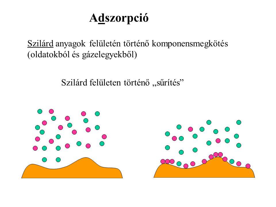 """Adszorpció Szilárd anyagok felületén történő komponensmegkötés (oldatokból és gázelegyekből) Szilárd felületen történő """"sűrítés"""""""