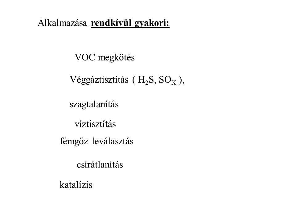 Alkalmazása rendkívül gyakori: VOC megkötés Véggáztisztítás ( H 2 S, SO X ), szagtalanítás víztisztítás fémgőz leválasztás csírátlanítás katalízis