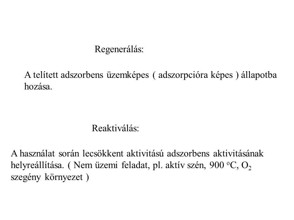 Regenerálás: A telített adszorbens üzemképes ( adszorpcióra képes ) állapotba hozása. Reaktiválás: A használat során lecsökkent aktivitású adszorbens
