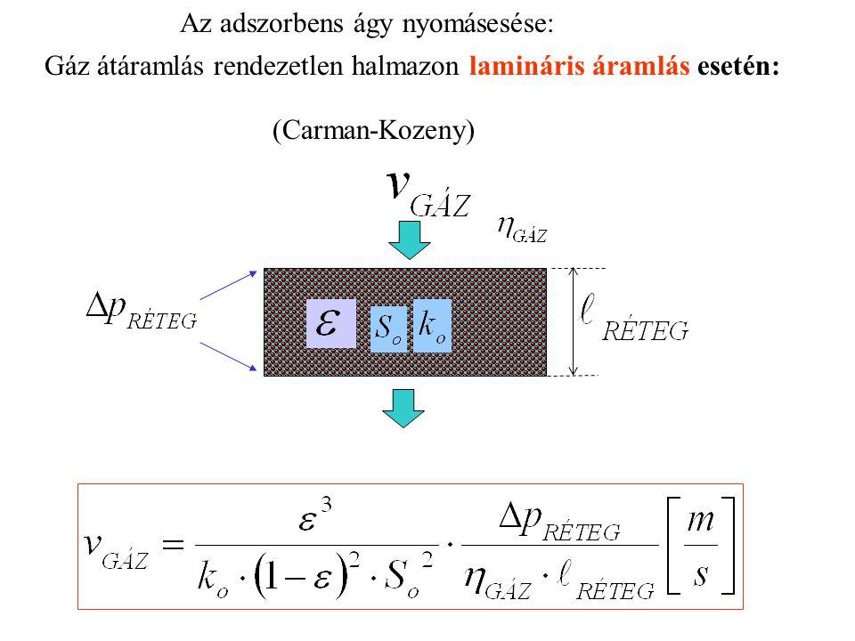 Az adszorbens ágy nyomásesése: (Carman-Kozeny) Gáz átáramlás rendezetlen halmazon lamináris áramlás esetén: