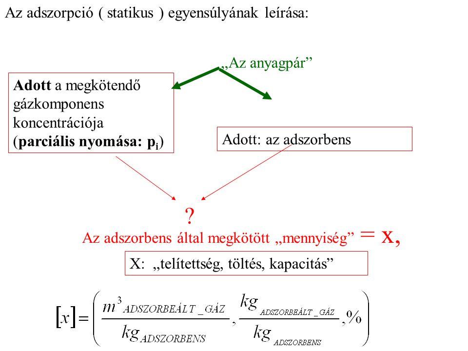 Az adszorpció ( statikus ) egyensúlyának leírása: Adott a megkötendő gázkomponens koncentrációja (parciális nyomása: p i ) Adott: az adszorbens ? Az a