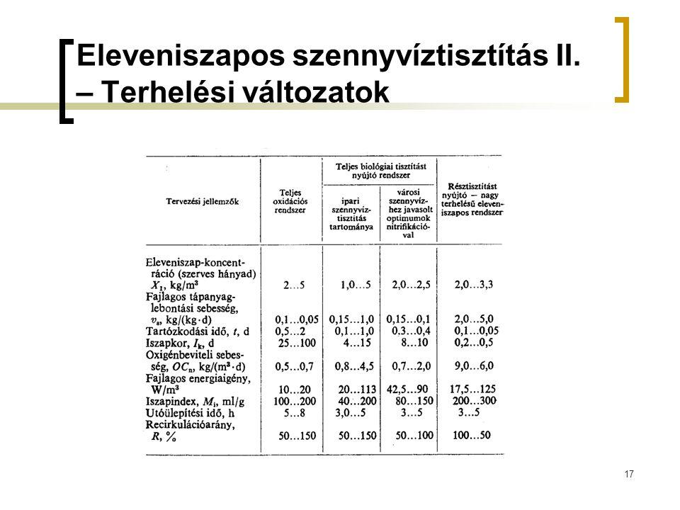 17 Eleveniszapos szennyvíztisztítás II. – Terhelési változatok