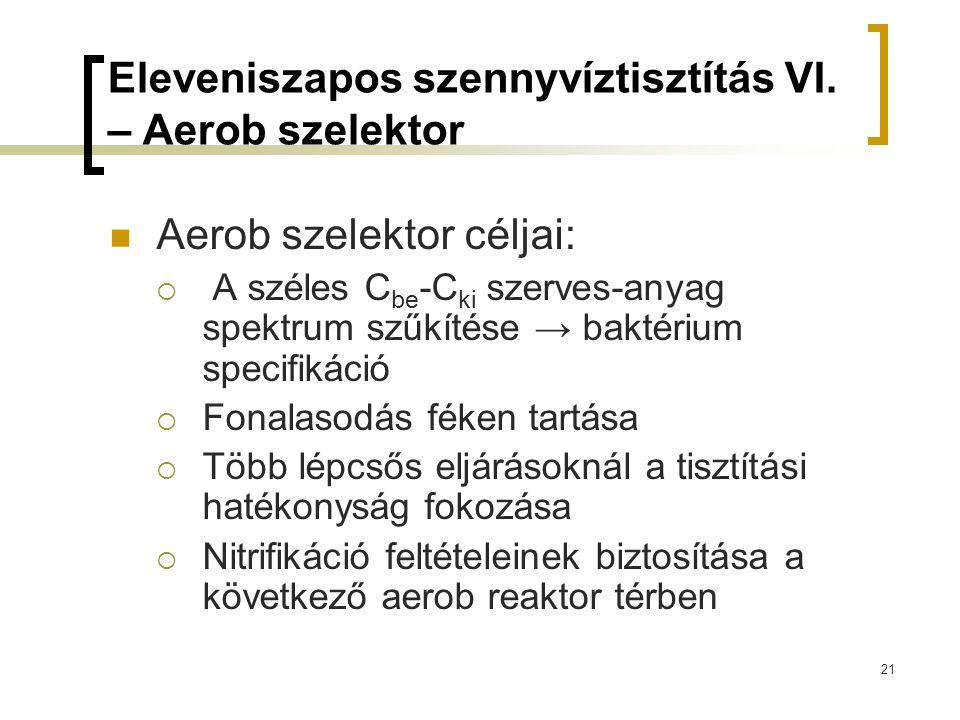 21 Eleveniszapos szennyvíztisztítás VI. – Aerob szelektor Aerob szelektor céljai:  A széles C be -C ki szerves-anyag spektrum szűkítése → baktérium s