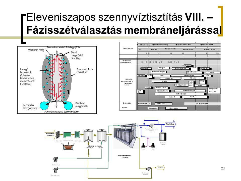 23 Eleveniszapos szennyvíztisztítás VIII. – Fázisszétválasztás membráneljárással