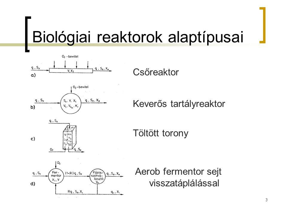 3 Biológiai reaktorok alaptípusai Csőreaktor Keverős tartályreaktor Töltött torony Aerob fermentor sejt visszatáplálással