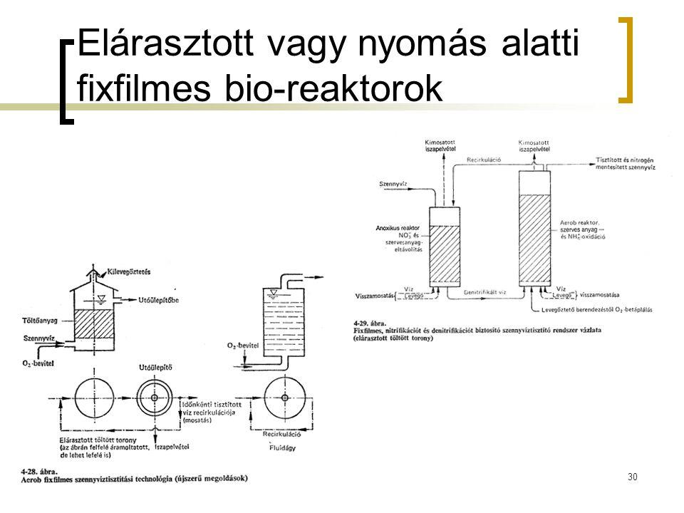 30 Elárasztott vagy nyomás alatti fixfilmes bio-reaktorok