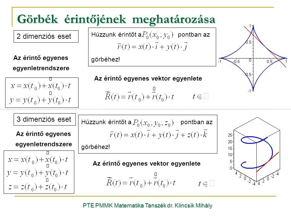 Görbék érintőjének meghatározása PTE PMMK Matematika Tanszék dr.