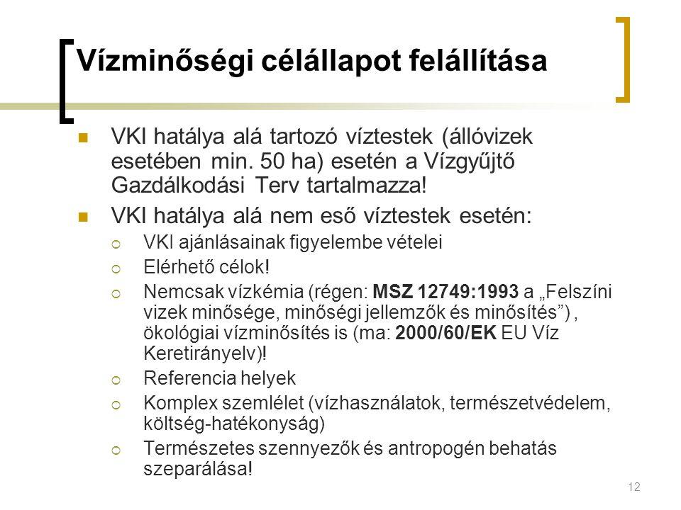 12 Vízminőségi célállapot felállítása VKI hatálya alá tartozó víztestek (állóvizek esetében min. 50 ha) esetén a Vízgyűjtő Gazdálkodási Terv tartalmaz