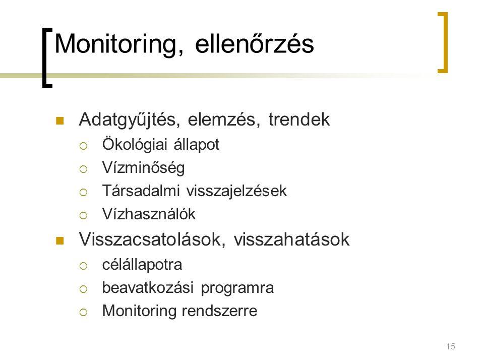 15 Monitoring, ellenőrzés Adatgyűjtés, elemzés, trendek  Ökológiai állapot  Vízminőség  Társadalmi visszajelzések  Vízhasználók Visszacsatolások,