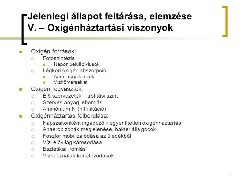7 Jelenlegi állapot feltárása, elemzése V. – Oxigénháztartási viszonyok Oxigén források:  Fotoszintézis Napon belüli ciklusok  Légköri oxigén abszor