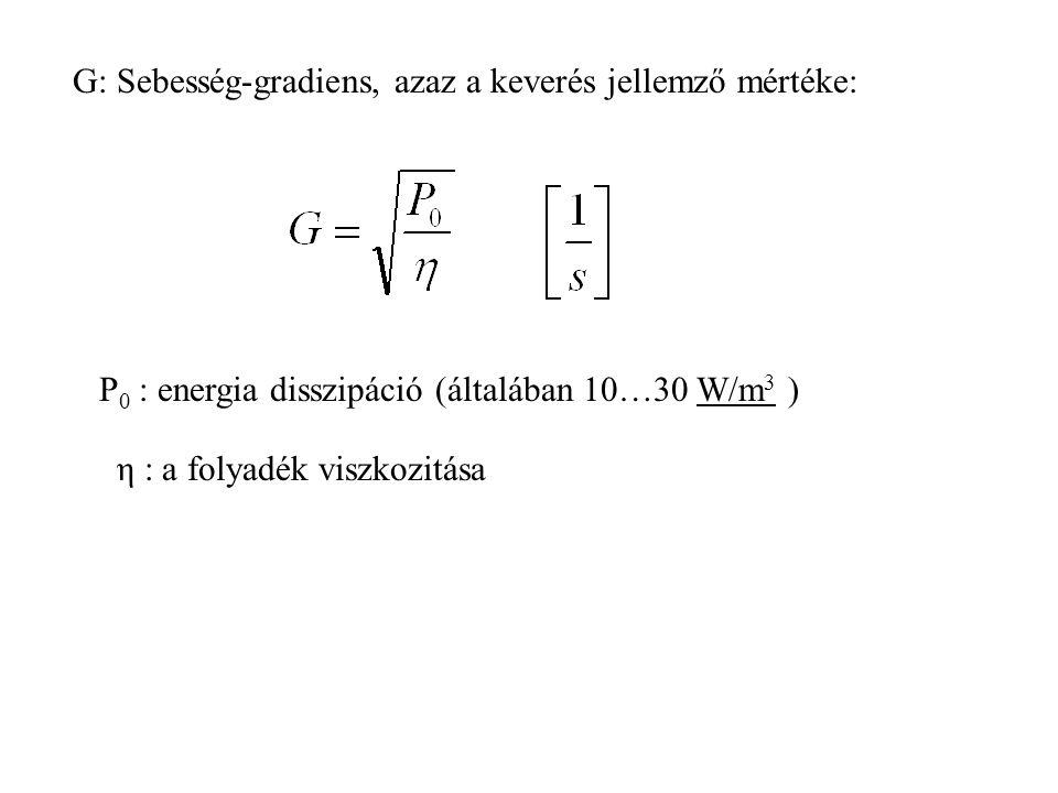 """Szemcseszám csökkenés => szemcsenövekedés N 0 : Kezdeti szemcseszám N: Szemcseszám """"τ időpontban C: Pelyhek térfogati koncentrációja G: Sebesség - gradiens, a keverés jellemző mértéke Kedvező,ha: nagy érték, megvalósítható """"G növelésével"""