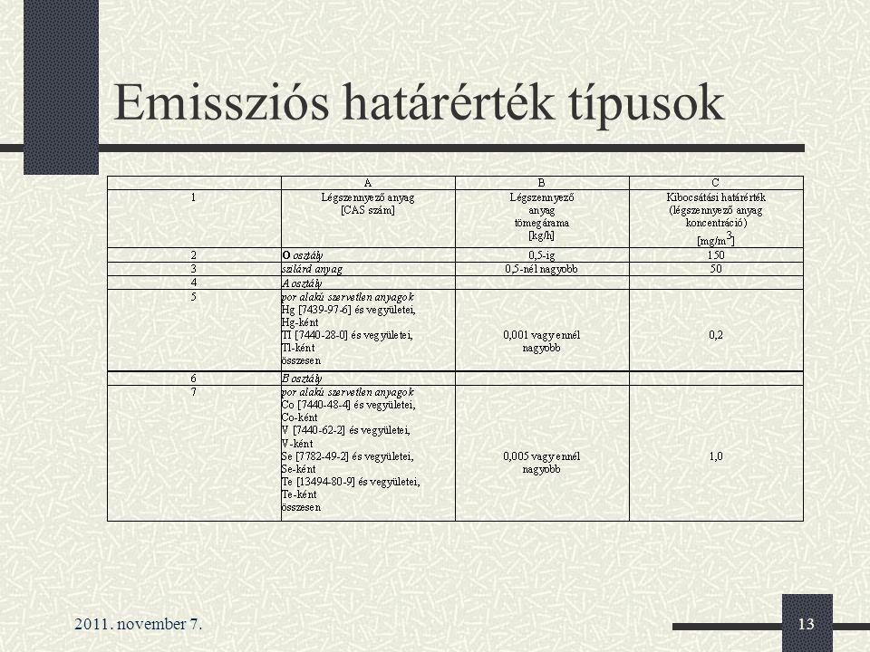 2011. november 7.13 Emissziós határérték típusok
