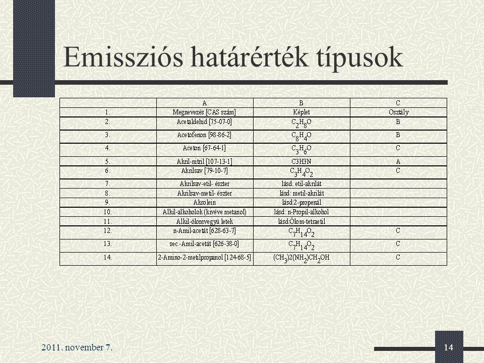 2011. november 7.14 Emissziós határérték típusok