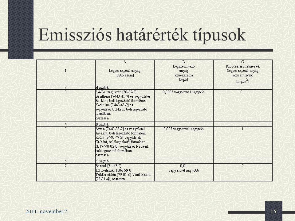 2011. november 7.15 Emissziós határérték típusok