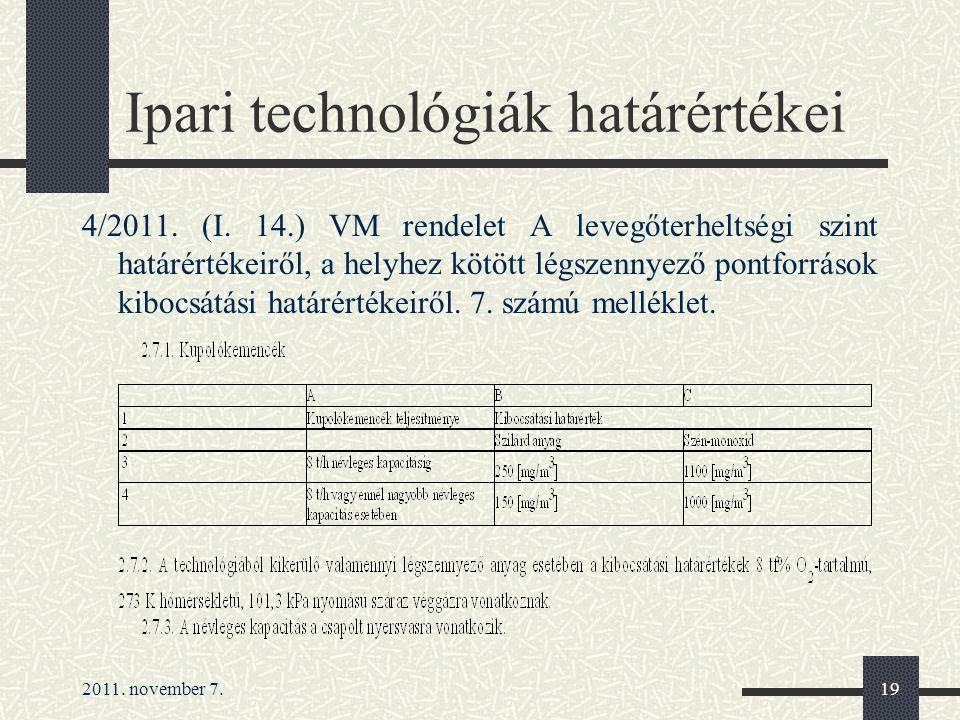 2011. november 7.19 Ipari technológiák határértékei 4/2011. (I. 14.) VM rendelet A levegőterheltségi szint határértékeiről, a helyhez kötött légszenny