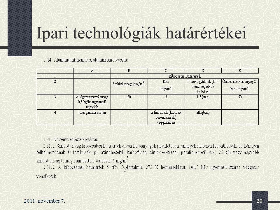 2011. november 7.20 Ipari technológiák határértékei
