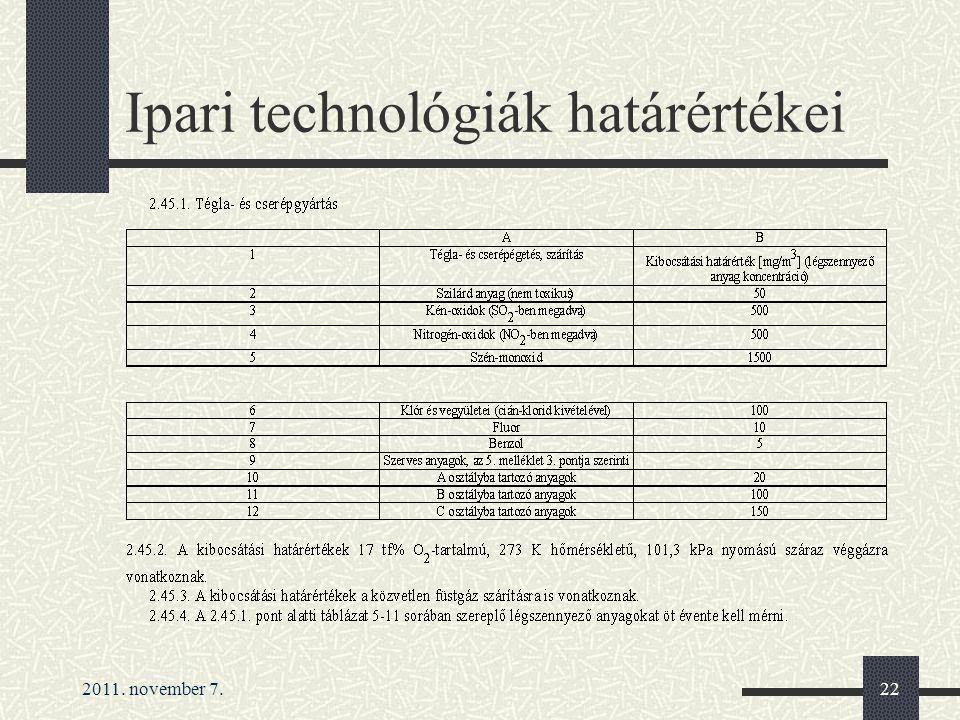 2011. november 7.22 Ipari technológiák határértékei
