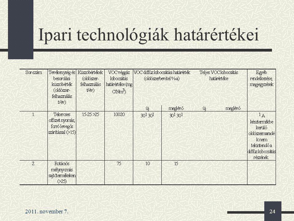 2011. november 7.24 Ipari technológiák határértékei