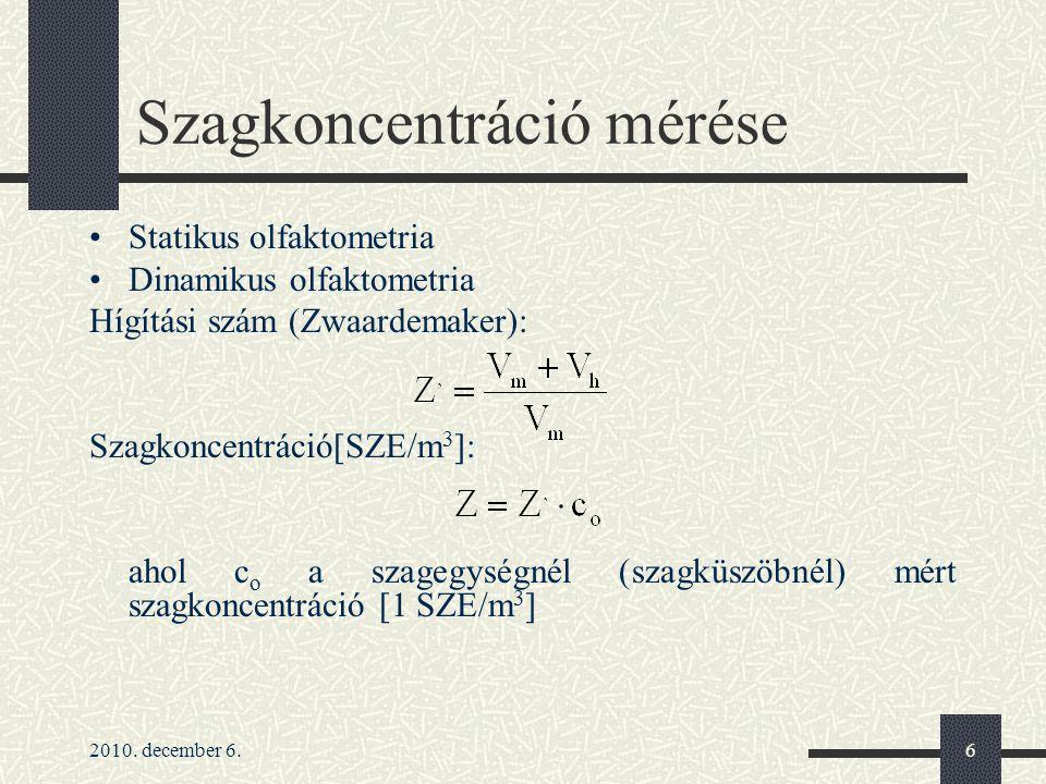 2010. december 6.6 Szagkoncentráció mérése Statikus olfaktometria Dinamikus olfaktometria Hígítási szám (Zwaardemaker): Szagkoncentráció[SZE/m 3 ]: ah