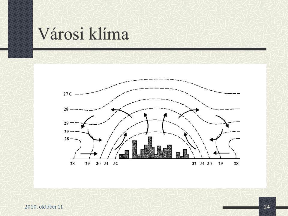 2010. október 11.24 Városi klíma