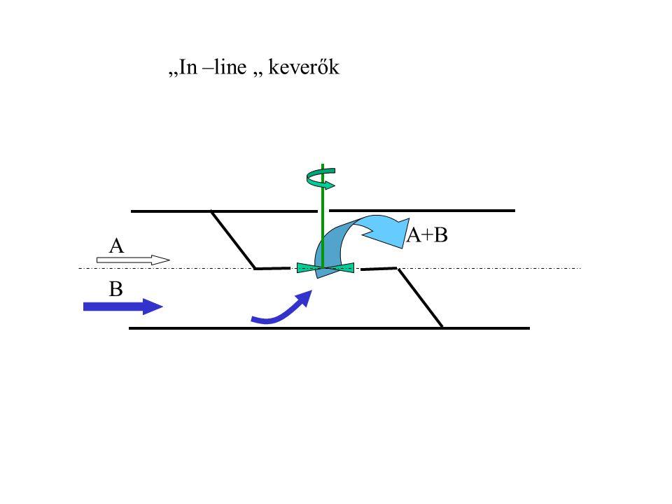 "A+B A B ""In –line "" keverők"